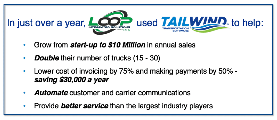Loop Integrated Solutions and Tailwind TMS stats