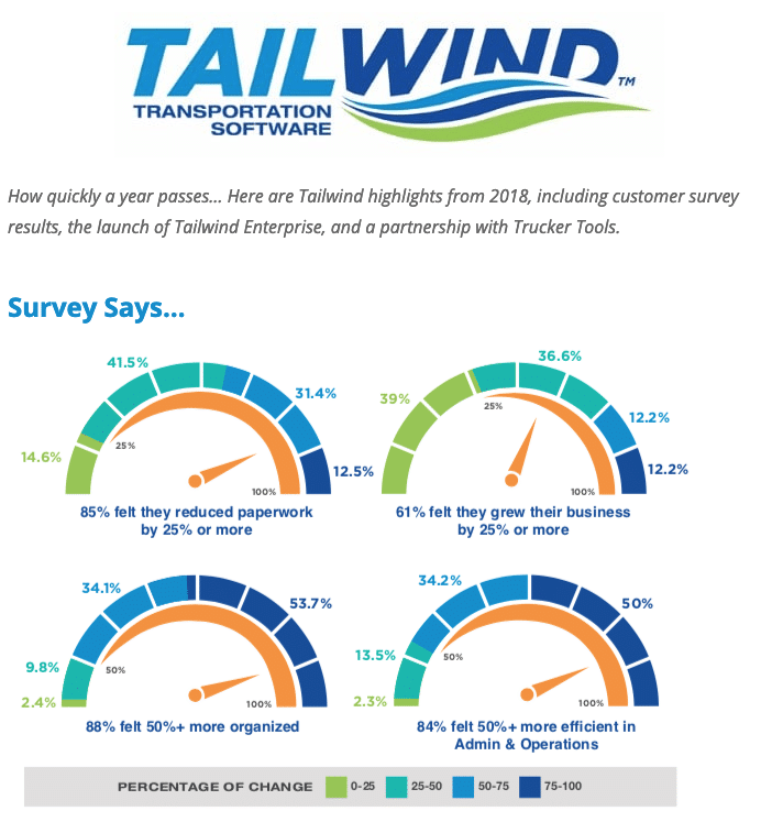 Trucking Software Customer Survey Results